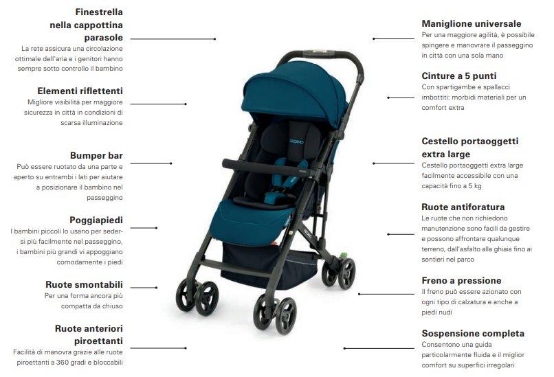 recaro-kid-easylife-elite-2-passeggino_recensione-beberoyal-02