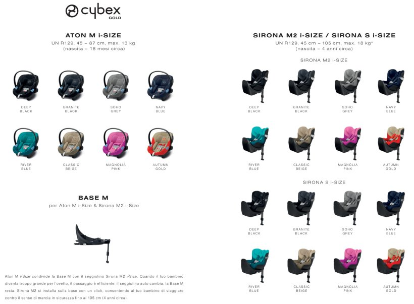 dispositivi-anti-abbandono-seggiolino-cybex-sensorsafe_beberoyal
