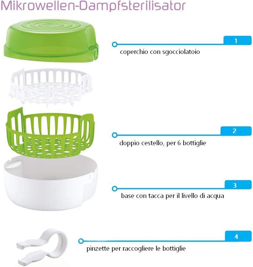 pulizia-e-sterilizzazione-di-biberon-e-ciucci-con-mam_beberoyal