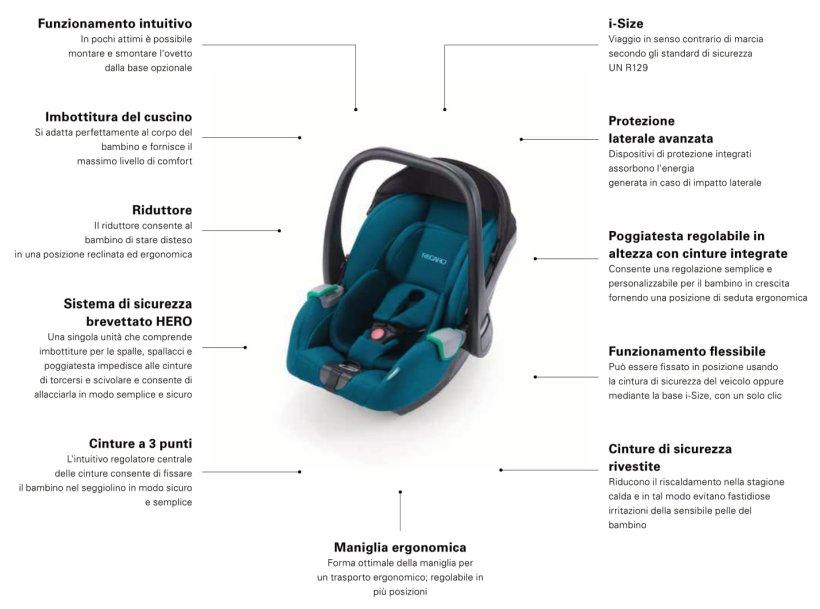 sistema-modulare-recaro-kids_avan_beberoyal