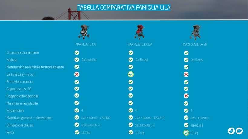 lila-cp-il-comfort-della-versatilita-targato-maxi-cosi_beberoyal
